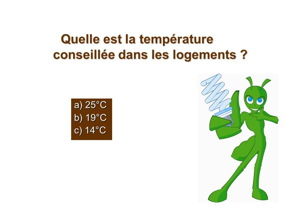 Quelle est la température conseillée dans les logements
