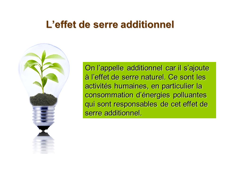 L'effet de serre additionnel