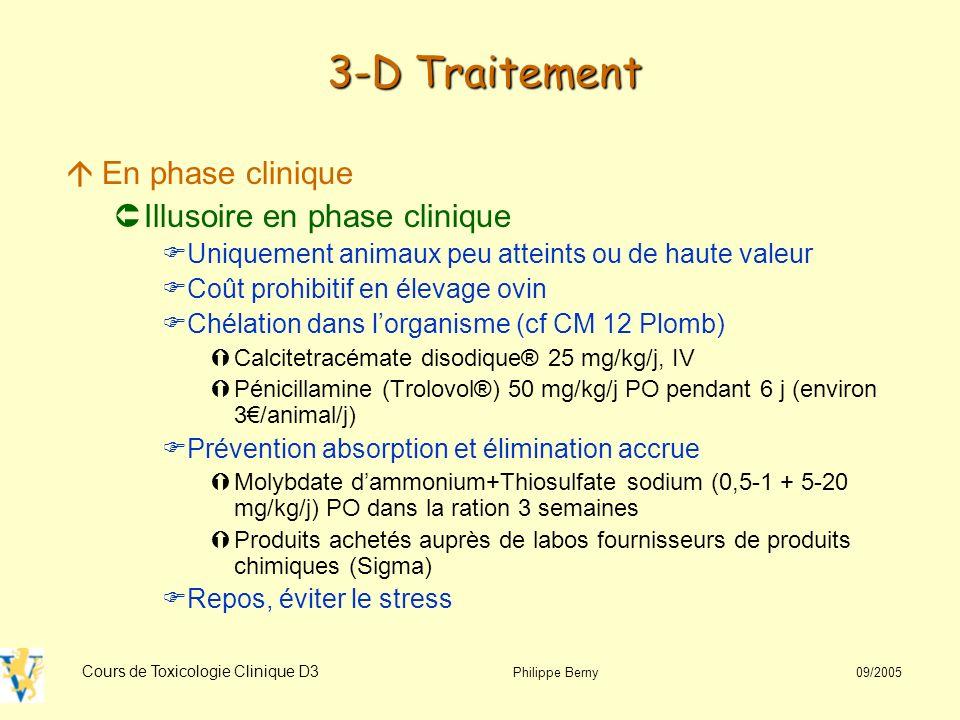 3-D Traitement En phase clinique Illusoire en phase clinique