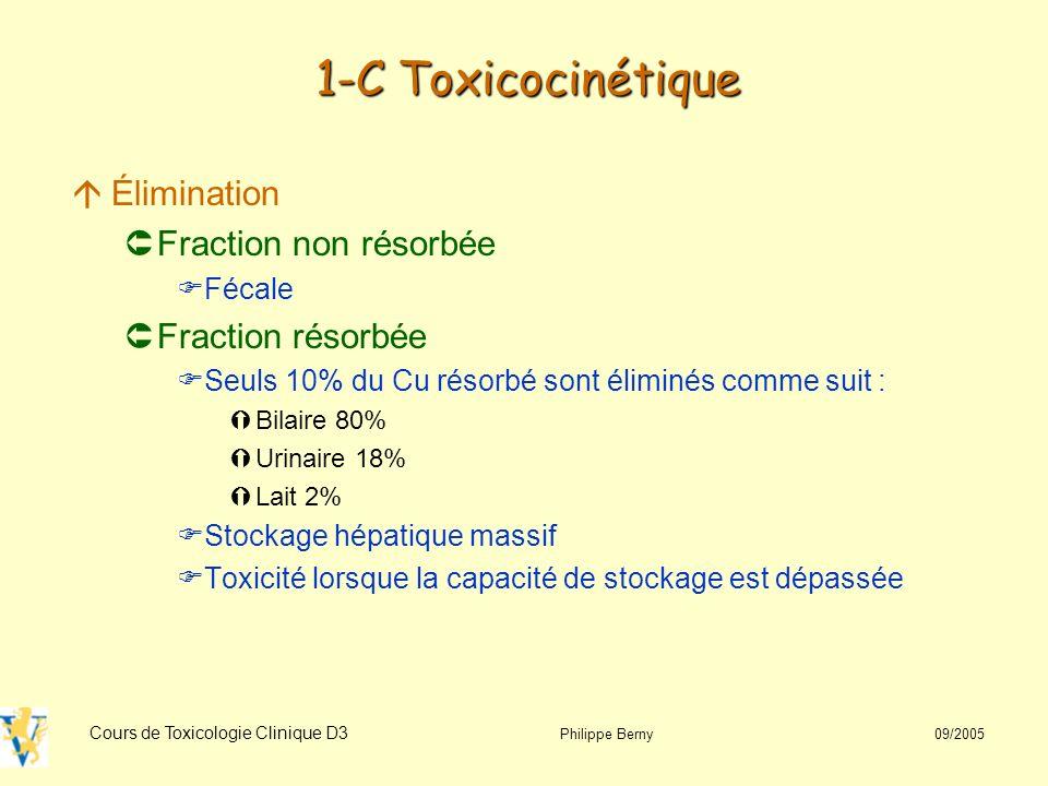 1-C Toxicocinétique Élimination Fraction non résorbée