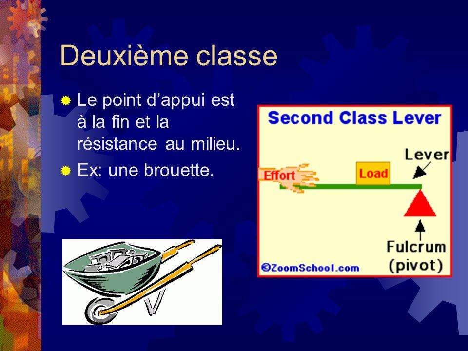 Deuxième classe Le point d'appui est à la fin et la résistance au milieu. Ex: une brouette.