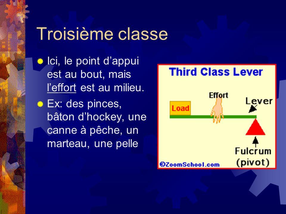 Troisième classe Ici, le point d'appui est au bout, mais l'effort est au milieu.