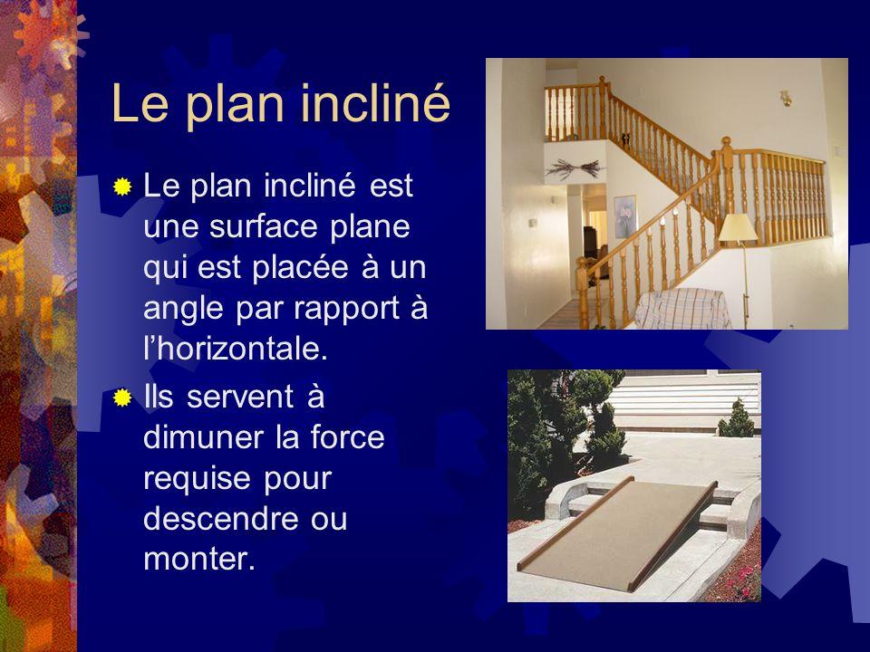 Le plan incliné Le plan incliné est une surface plane qui est placée à un angle par rapport à l'horizontale.