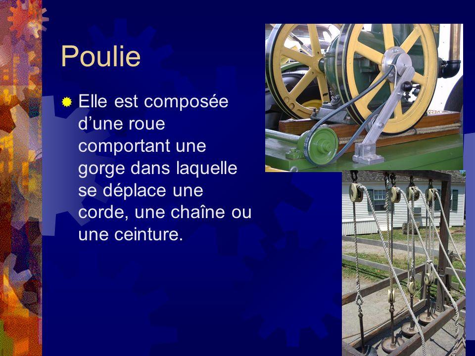 PoulieElle est composée d'une roue comportant une gorge dans laquelle se déplace une corde, une chaîne ou une ceinture.