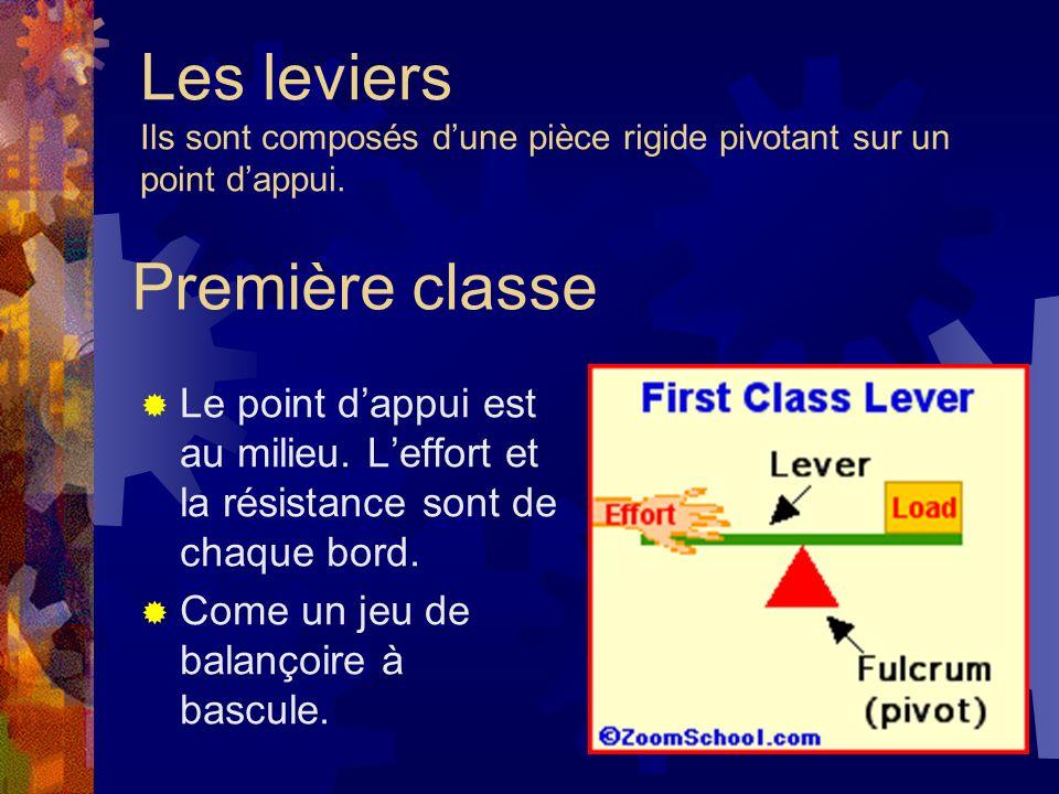 Les leviers Première classe