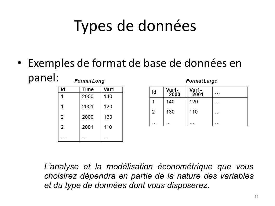 Introduction l conom trie appliqu e sous stata ppt - Exemple base de donnees open office ...