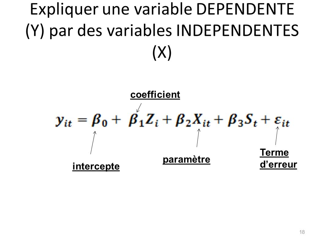 Expliquer une variable DEPENDENTE (Y) par des variables INDEPENDENTES (X)
