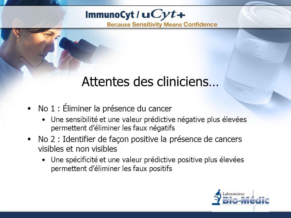 Attentes des cliniciens…