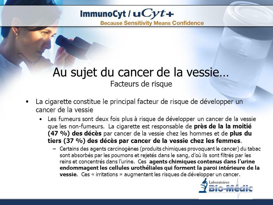 Au sujet du cancer de la vessie… Facteurs de risque
