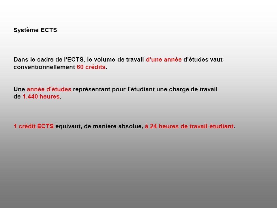 Système ECTSDans le cadre de l ECTS, le volume de travail d une année d études vaut conventionnellement 60 crédits.