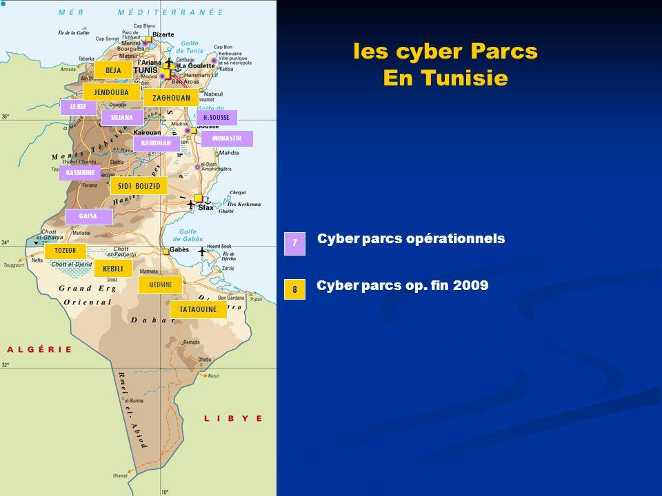 les cyber Parcs En Tunisie Cyber parcs opérationnels