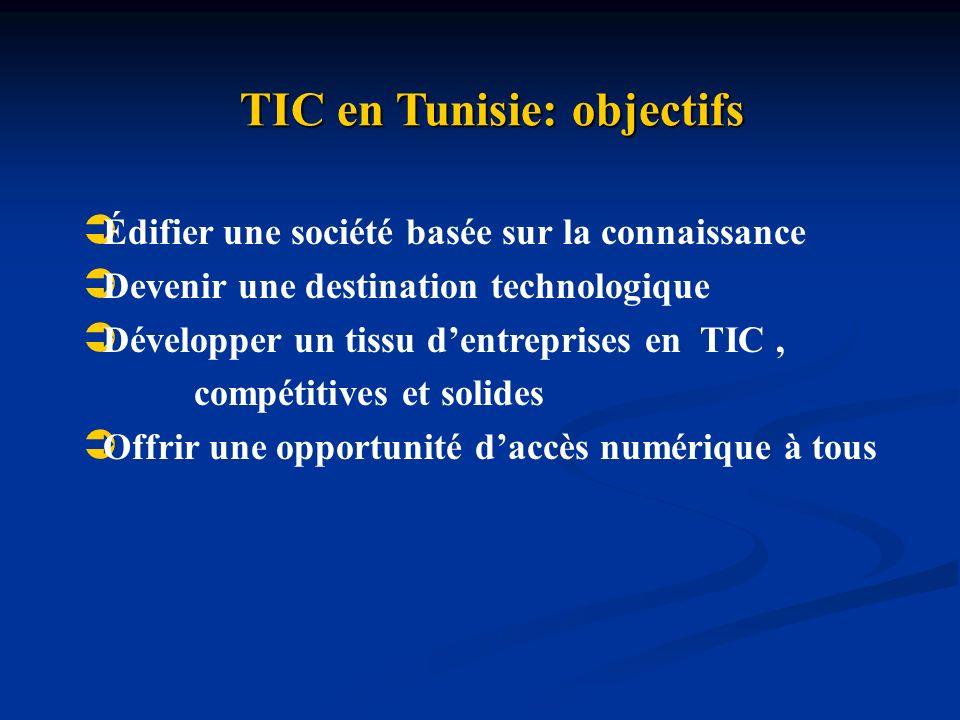TIC en Tunisie: objectifs