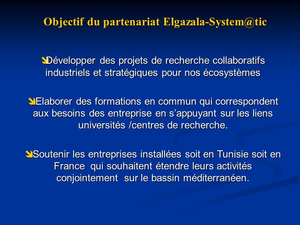 Objectif du partenariat Elgazala-System@tic