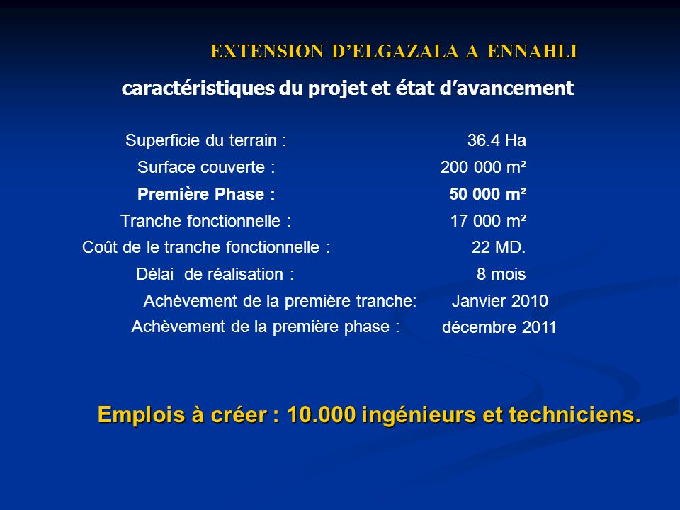 Emplois à créer : 10.000 ingénieurs et techniciens.