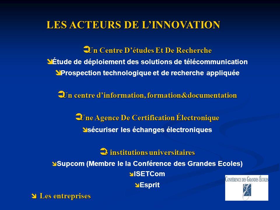 LES ACTEURS DE L'INNOVATION