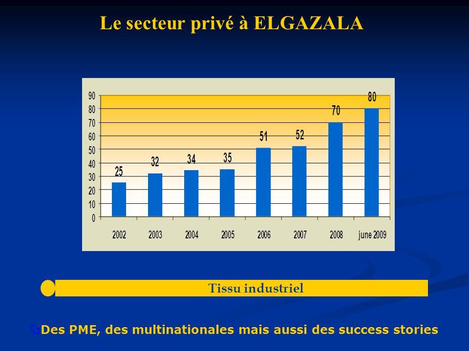 Le secteur privé à ELGAZALA