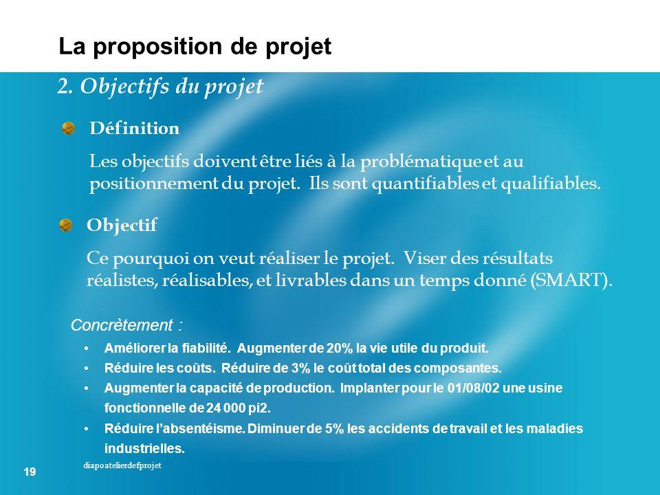 Concrètement : La proposition de projet 2. Objectifs du projet