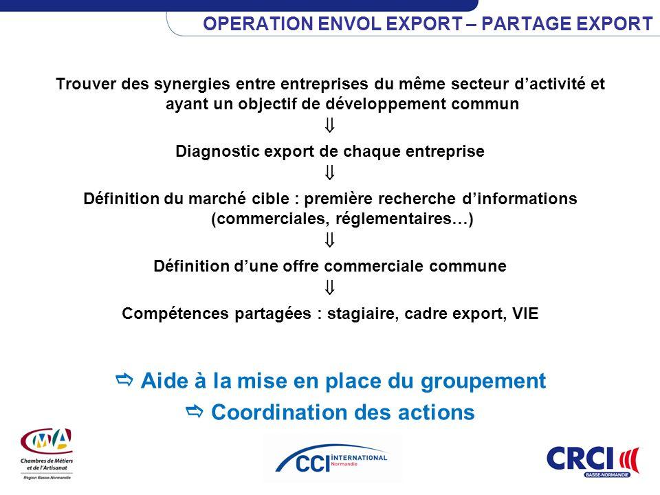 OPERATION ENVOL EXPORT – PARTAGE EXPORT
