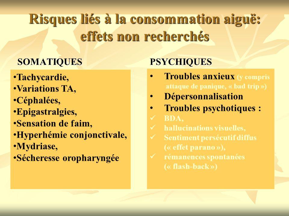 Risques liés à la consommation aiguë: effets non recherchés