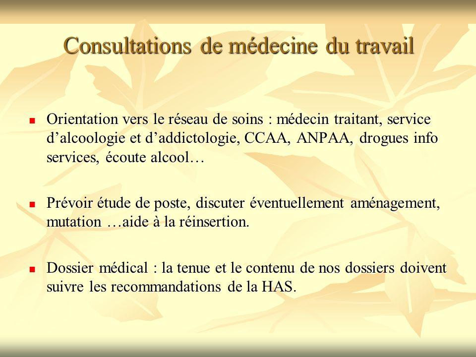 Consultations de médecine du travail