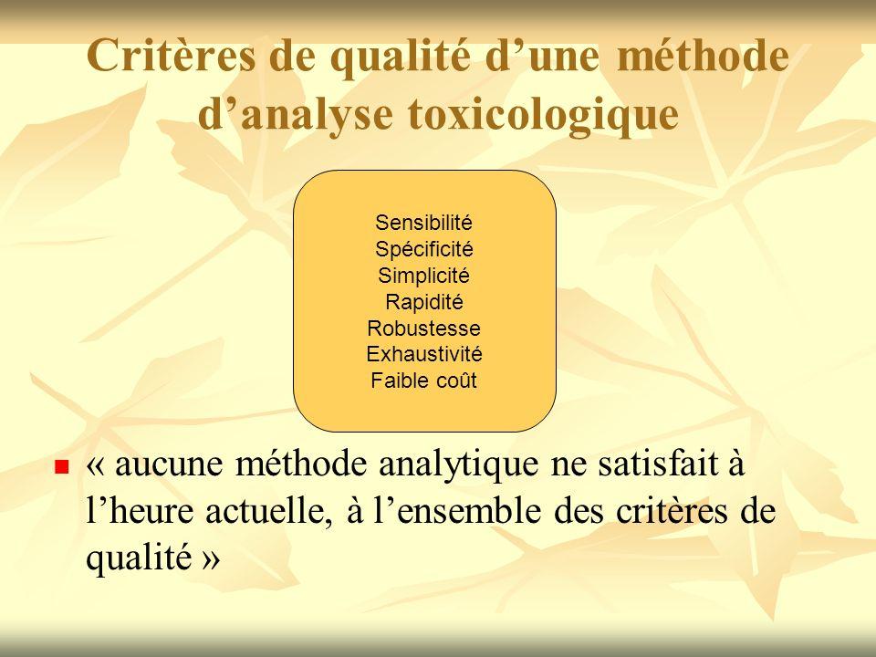 Critères de qualité d'une méthode d'analyse toxicologique