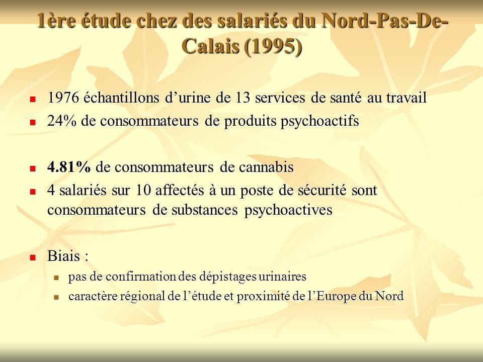 1ère étude chez des salariés du Nord-Pas-De-Calais (1995)