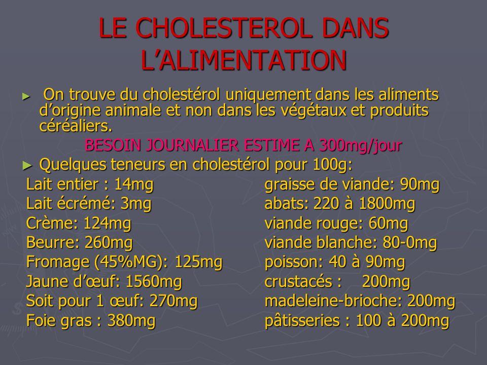 LE CHOLESTEROL DANS L'ALIMENTATION