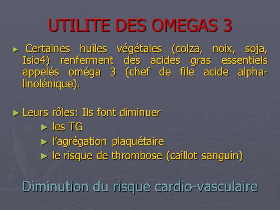 Diminution du risque cardio-vasculaire