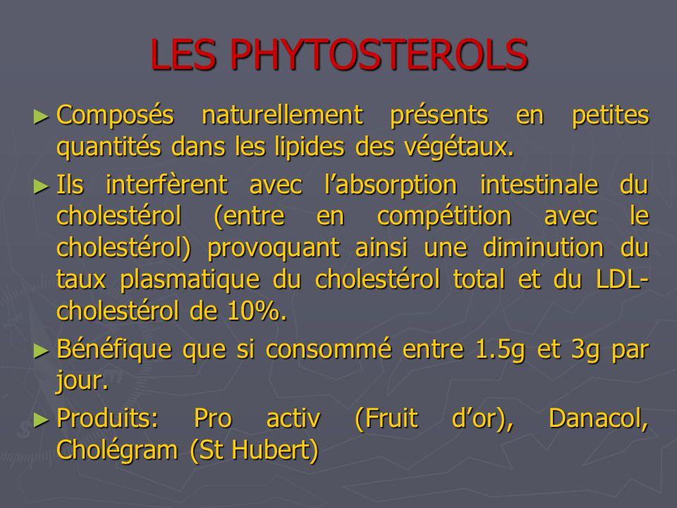 LES PHYTOSTEROLS Composés naturellement présents en petites quantités dans les lipides des végétaux.