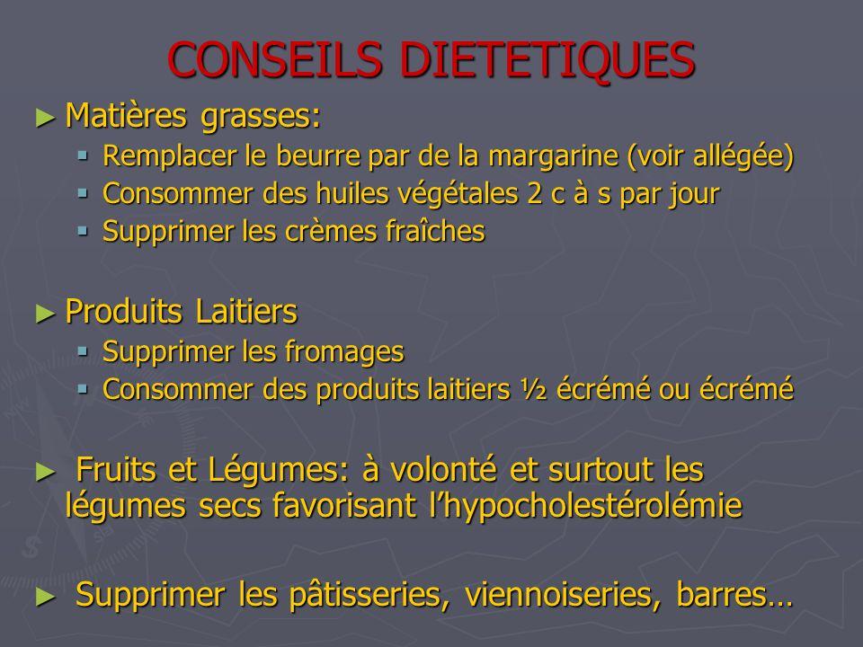 CONSEILS DIETETIQUES Matières grasses: Produits Laitiers