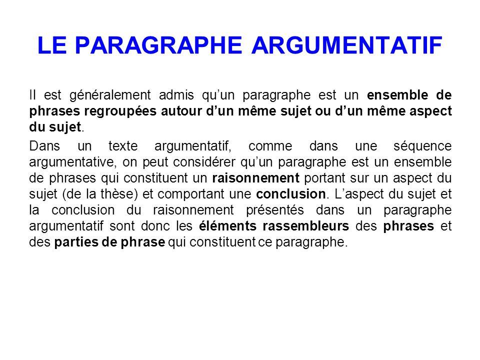 LE PARAGRAPHE ARGUMENTATIF