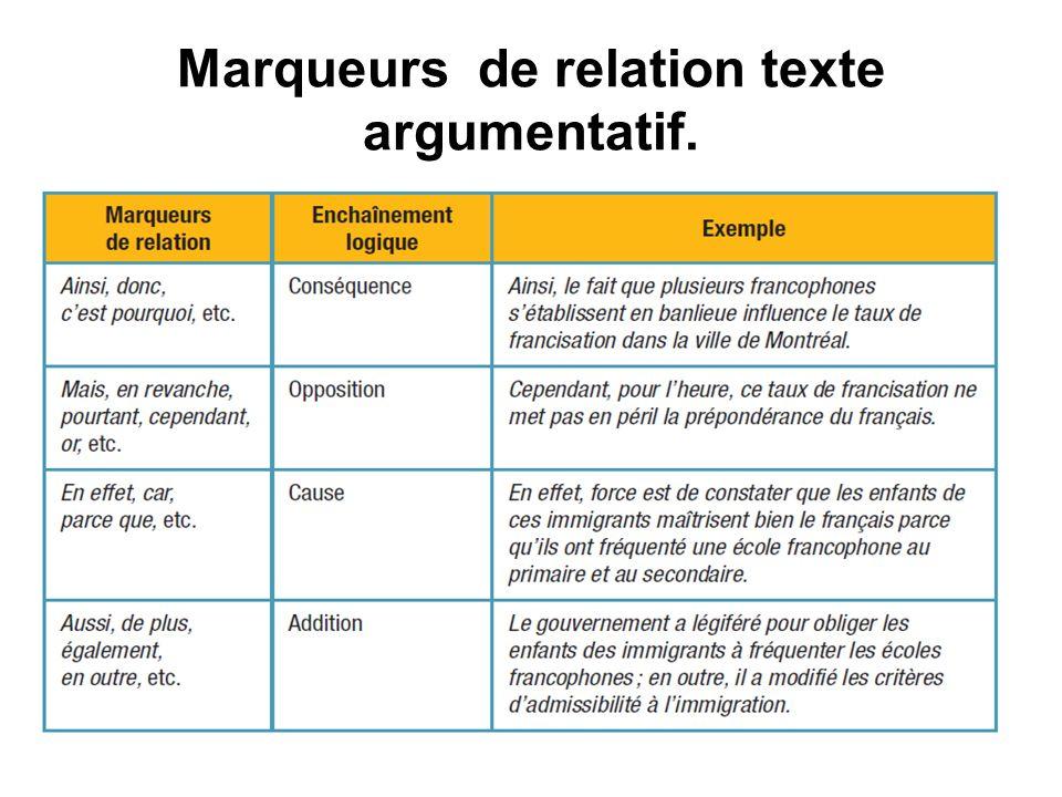 Marqueurs de relation texte argumentatif.
