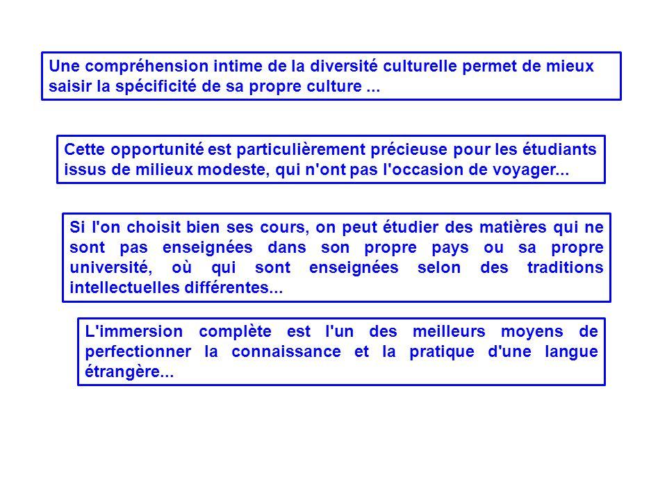 Une compréhension intime de la diversité culturelle permet de mieux saisir la spécificité de sa propre culture ...