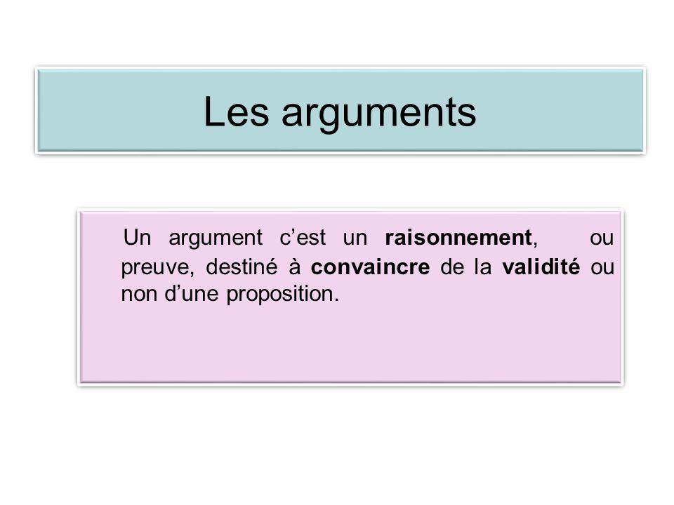 Les arguments Un argument c'est un raisonnement, ou preuve, destiné à convaincre de la validité ou non d'une proposition.