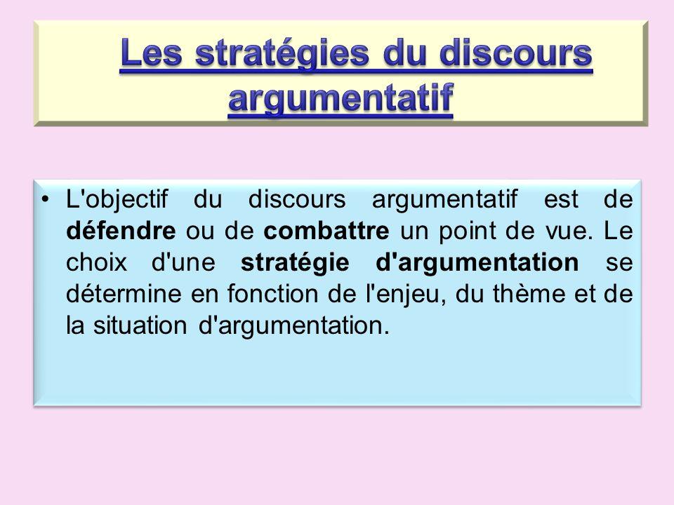 Les stratégies du discours argumentatif