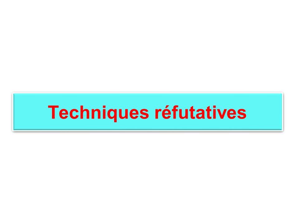Techniques réfutatives