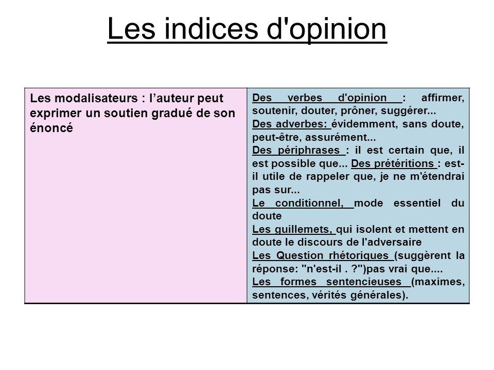 Les indices d opinion Les modalisateurs : l'auteur peut exprimer un soutien gradué de son énoncé.
