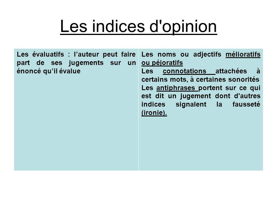 Les indices d opinion Les évaluatifs : l'auteur peut faire part de ses jugements sur un énoncé qu'il évalue.