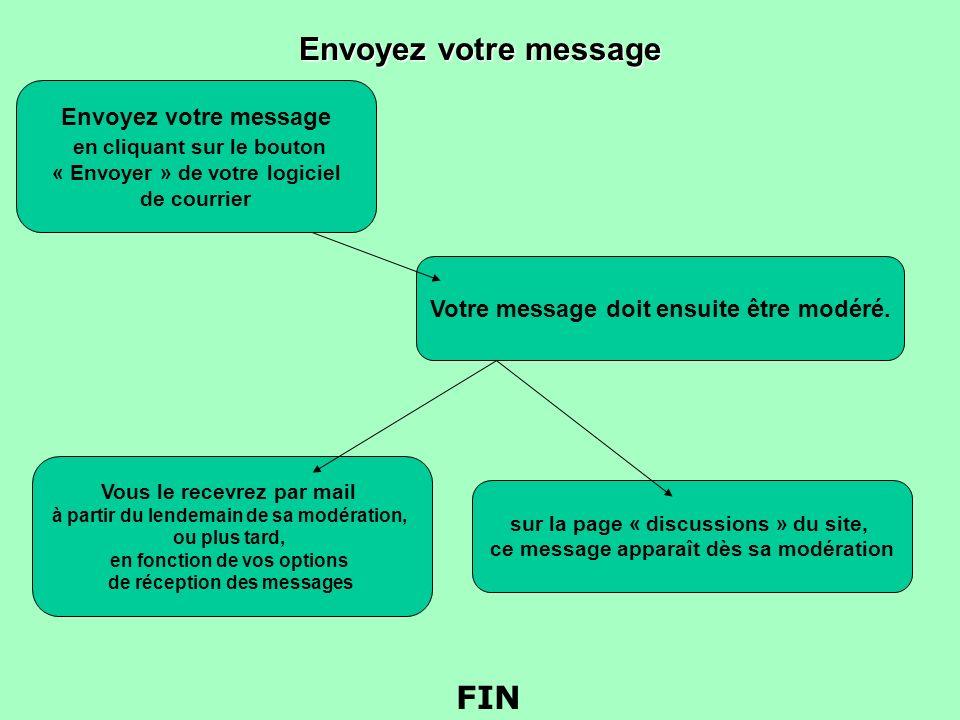Envoyez votre message FIN Envoyez votre message