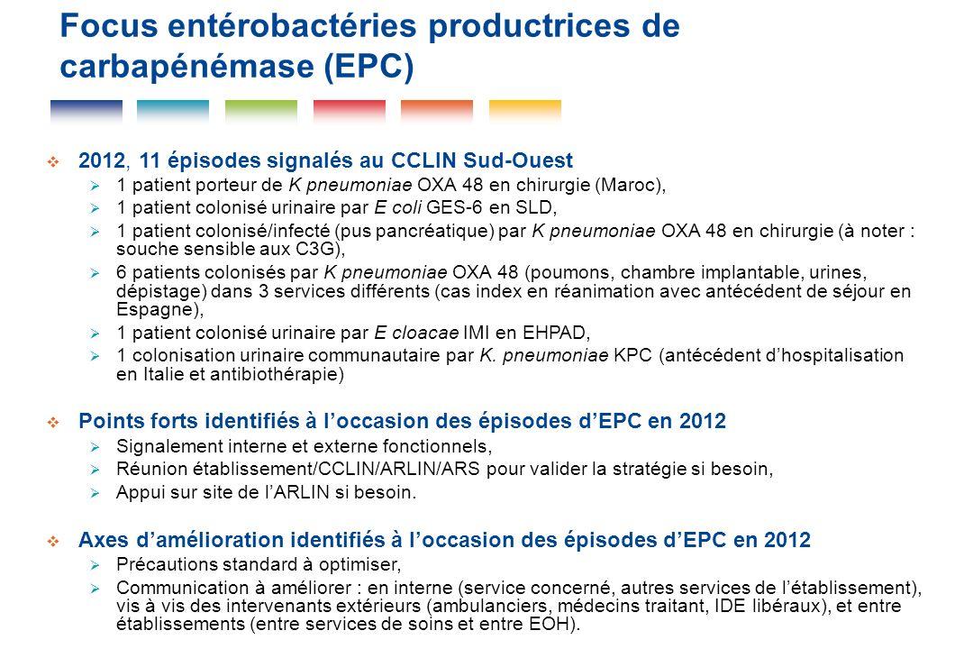 Focus entérobactéries productrices de carbapénémase (EPC)