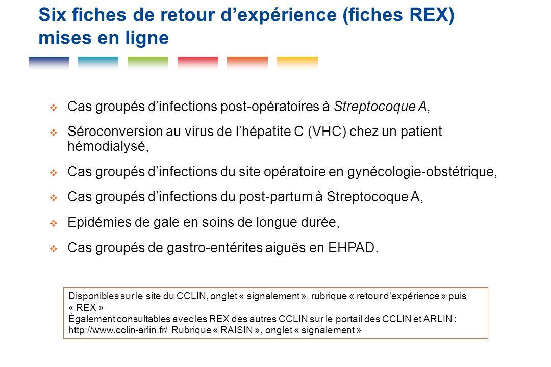 Six fiches de retour d'expérience (fiches REX) mises en ligne