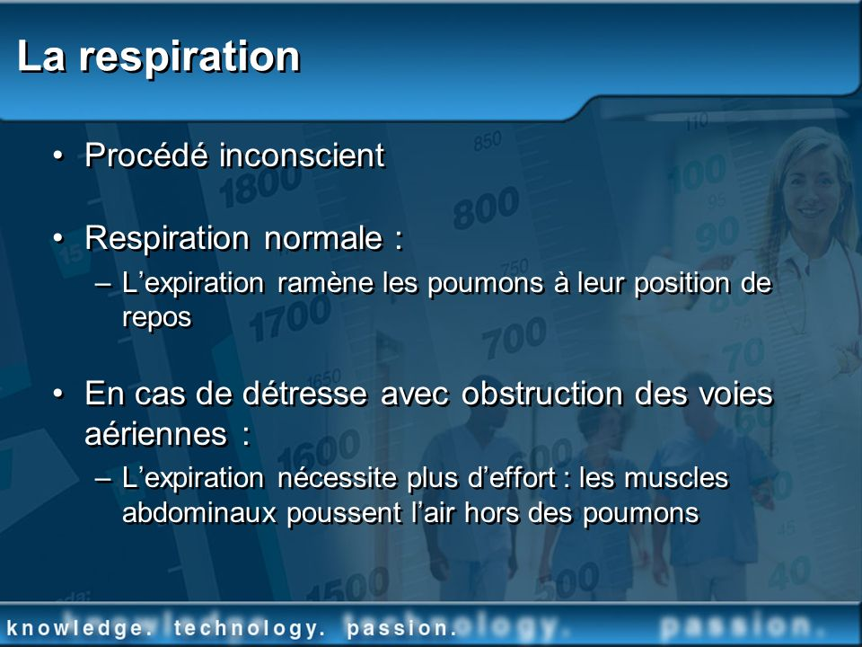 La respiration Procédé inconscient Respiration normale :
