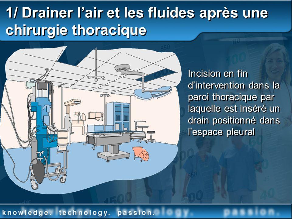 1/ Drainer l'air et les fluides après une chirurgie thoracique