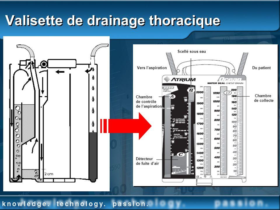 Valisette de drainage thoracique