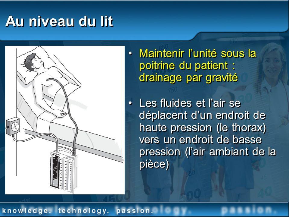 Au niveau du lit Maintenir l'unité sous la poitrine du patient : drainage par gravité.