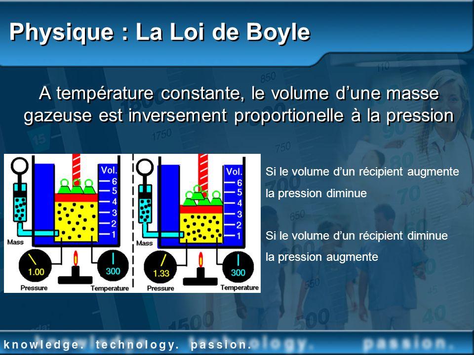 Physique : La Loi de Boyle