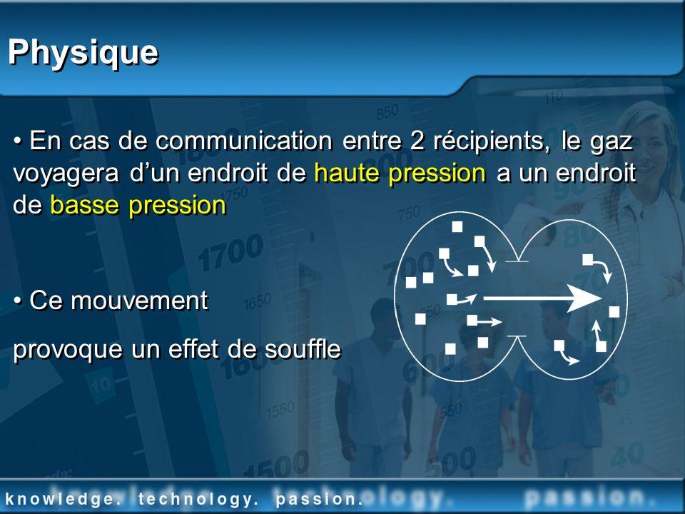 Physique En cas de communication entre 2 récipients, le gaz voyagera d'un endroit de haute pression a un endroit de basse pression.