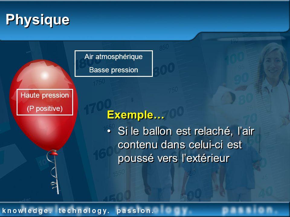 Physique Air atmosphérique. Basse pression. Haute pression. (P positive) Exemple…