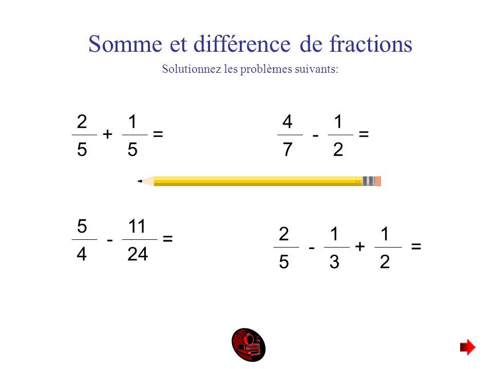 Somme et diff rence de fractions solutionnez les probl mes suivants ppt video online t l charger - Difference entre encastrable et integrable ...
