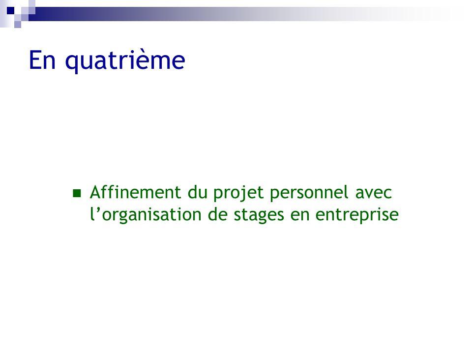 En quatrième Affinement du projet personnel avec l'organisation de stages en entreprise